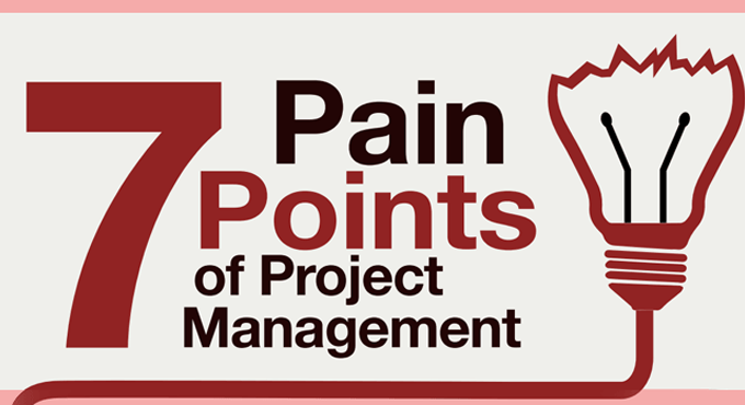 The 7 Pain Points Of Project Management